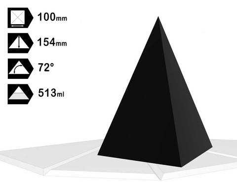 Russian pyramid 100mm